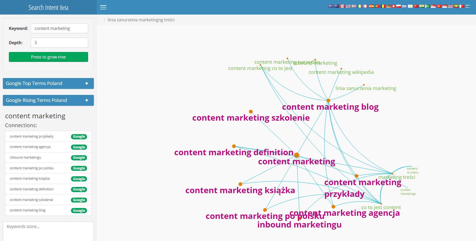 Search Intent UK